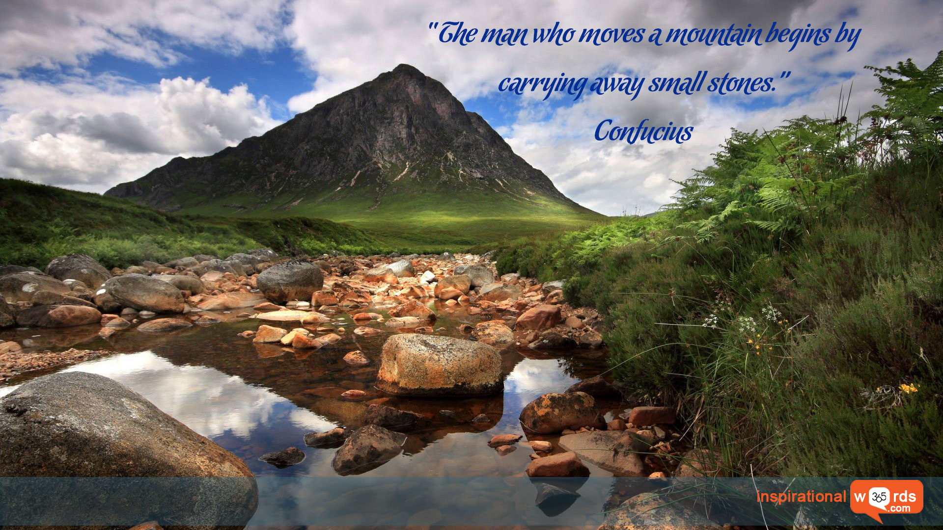 Inspirational Wallpaper Quote by Confucius